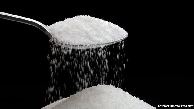 砂糖の摂取量の限度が半分に(世界保険機関より)