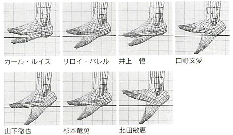 【重要】地面を蹴る、蹴らないは足首角度に出る!